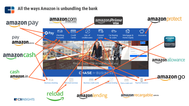 Amazon_financial_services_unbundling_banking_LD-768x432