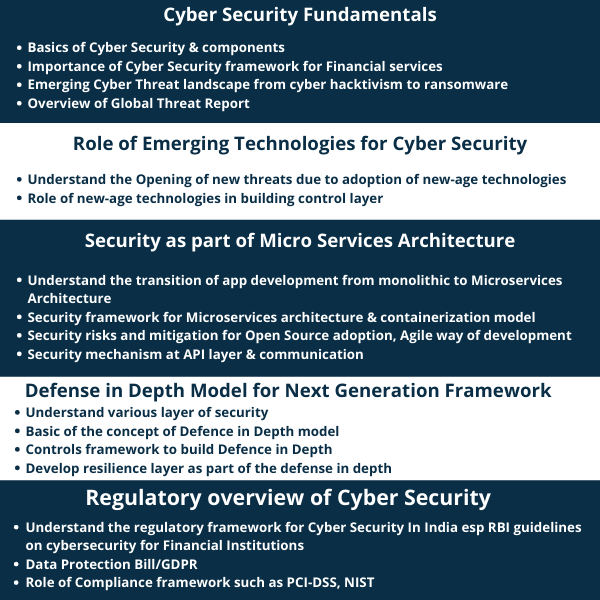 Cyber Security In Financial Services Certification The Digital Fifth